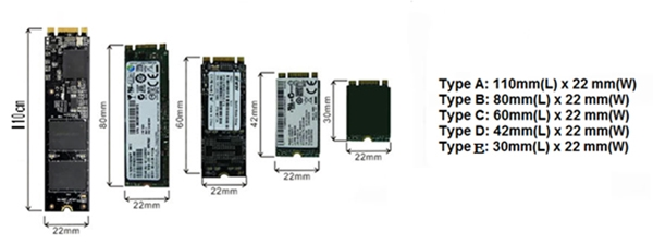NVMe: The Protocol for Future SSDs - Insignis Technology